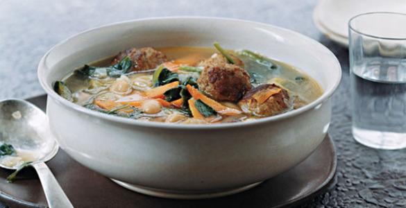 грибной суп с фрикадельками пошаговый рецепт с фото