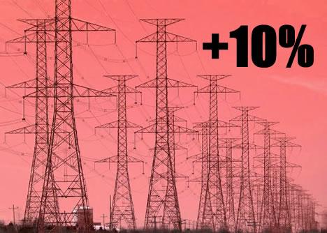 цена электроэнергии тарифы россия 2010
