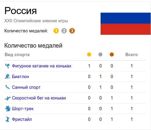 символика олимпийских игр года